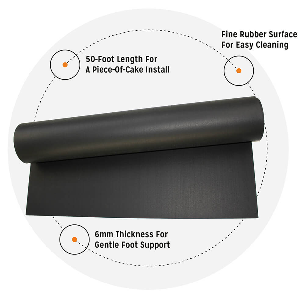 Roll of Rubber